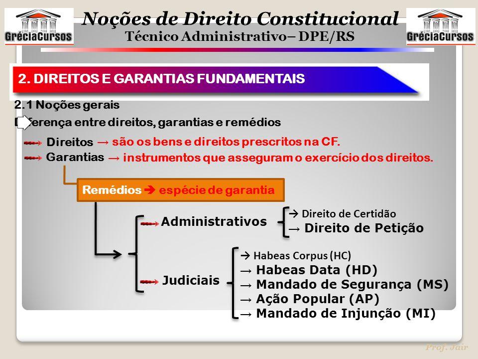 Noções de Direito Constitucional Técnico Administrativo– DPE/RS Prof. Jair 2. DIREITOS E GARANTIAS FUNDAMENTAIS 2.1 Noções gerais Diferença entre dire