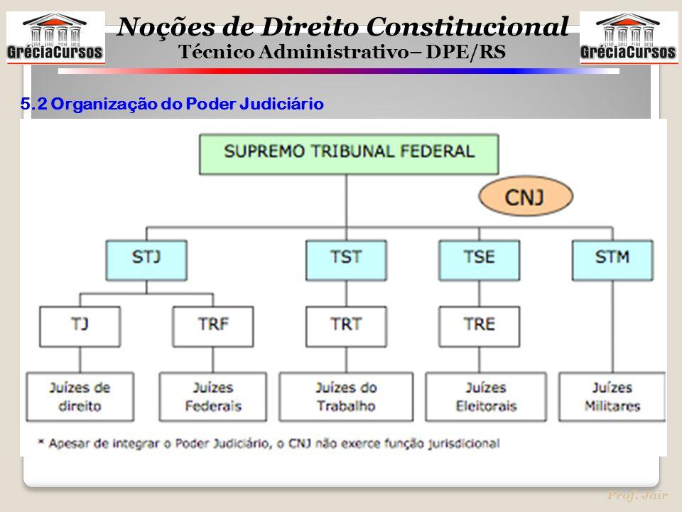 Noções de Direito Constitucional Técnico Administrativo– DPE/RS Prof. Jair 5.2 Organização do Poder Judiciário