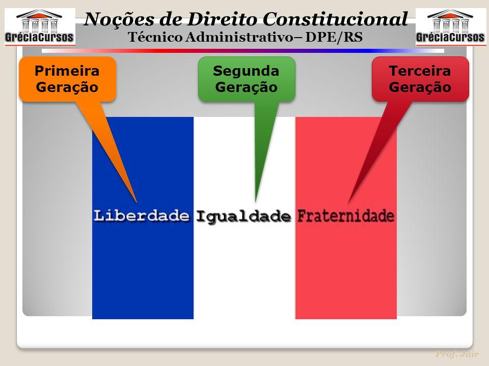 Noções de Direito Constitucional Técnico Administrativo– DPE/RS Prof. Jair Primeira Geração Segunda Geração Terceira Geração