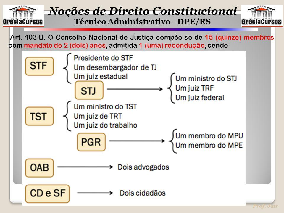Noções de Direito Constitucional Técnico Administrativo– DPE/RS Prof. Jair Art. 103-B. O Conselho Nacional de Justiça compõe-se de 15 (quinze) membros