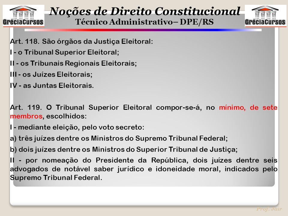 Noções de Direito Constitucional Técnico Administrativo– DPE/RS Prof. Jair Art. 118. São órgãos da Justiça Eleitoral: I - o Tribunal Superior Eleitora