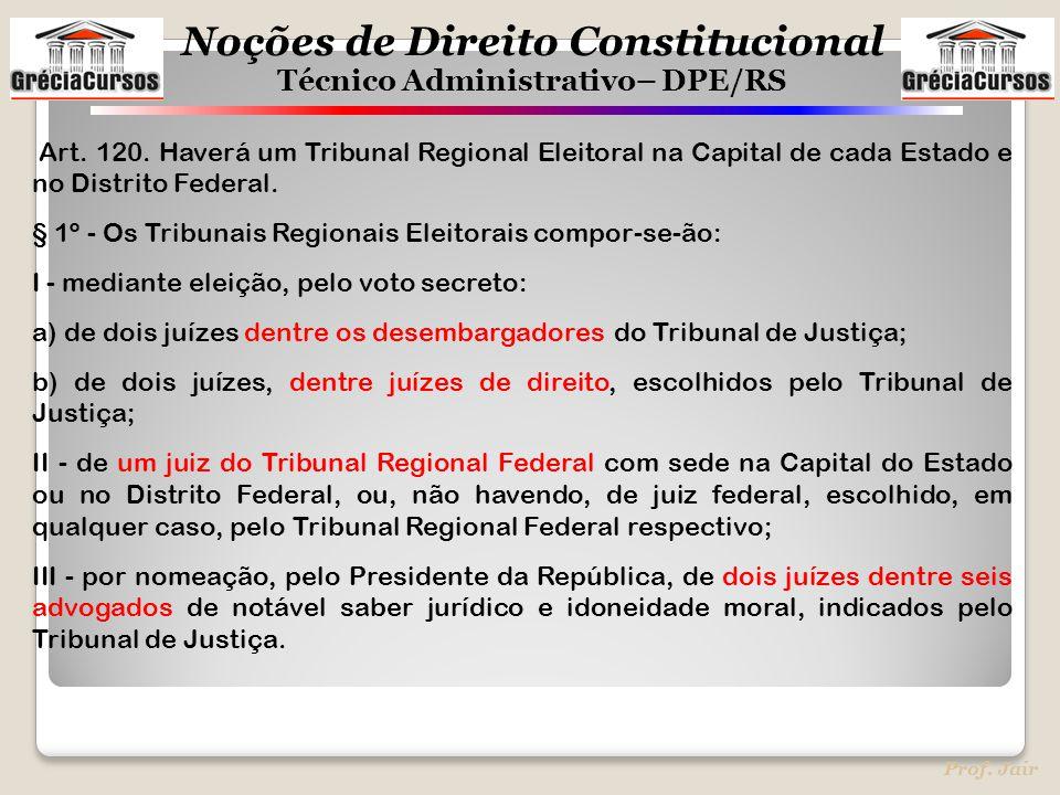 Noções de Direito Constitucional Técnico Administrativo– DPE/RS Prof. Jair Art. 120. Haverá um Tribunal Regional Eleitoral na Capital de cada Estado e