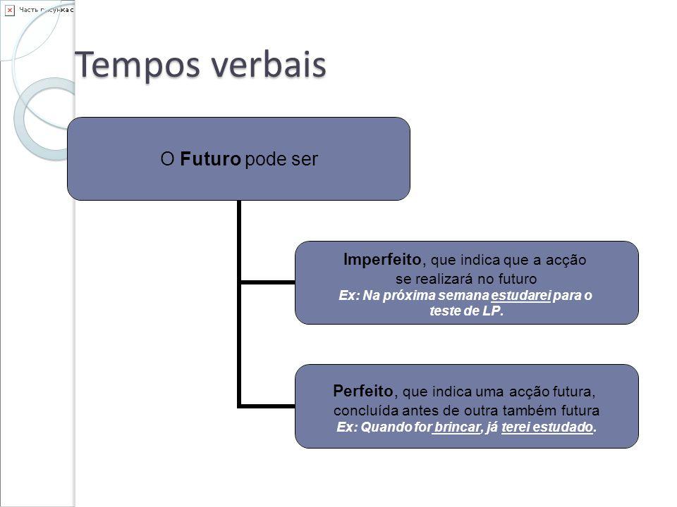 Tempos verbais compostos Tempos compostos formados com o verbo ter (ou haver) e o particípio passado de um verbo.