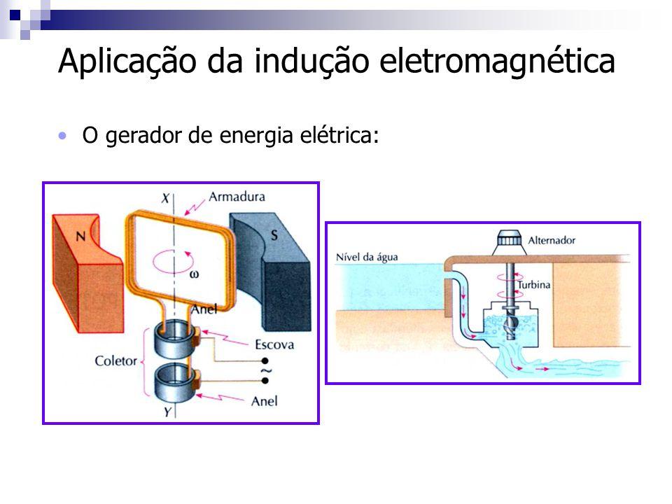 Aplicação da indução eletromagnética •O gerador de energia elétrica: