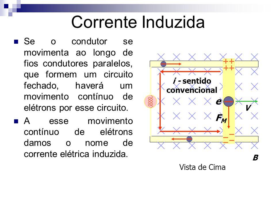 Corrente Induzida  Se o condutor se movimenta ao longo de fios condutores paralelos, que formem um circuito fechado, haverá um movimento contínuo de elétrons por esse circuito.