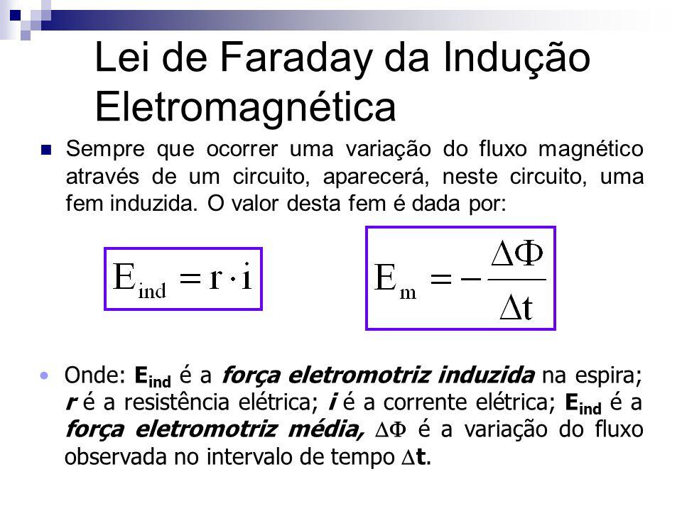 Exemplos de variação do fluxo magnético •Variação do fluxo  através de variação da área : •Puxando o condutor com uma velocidade V, estamos aumentando a área.
