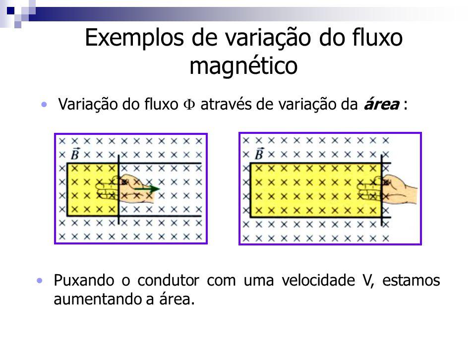 Exemplos de variação do fluxo magnético  Variação do fluxo  através de variação de B : •Aproximando e afastando a bobina estamos variando o vetor campo magnético B.