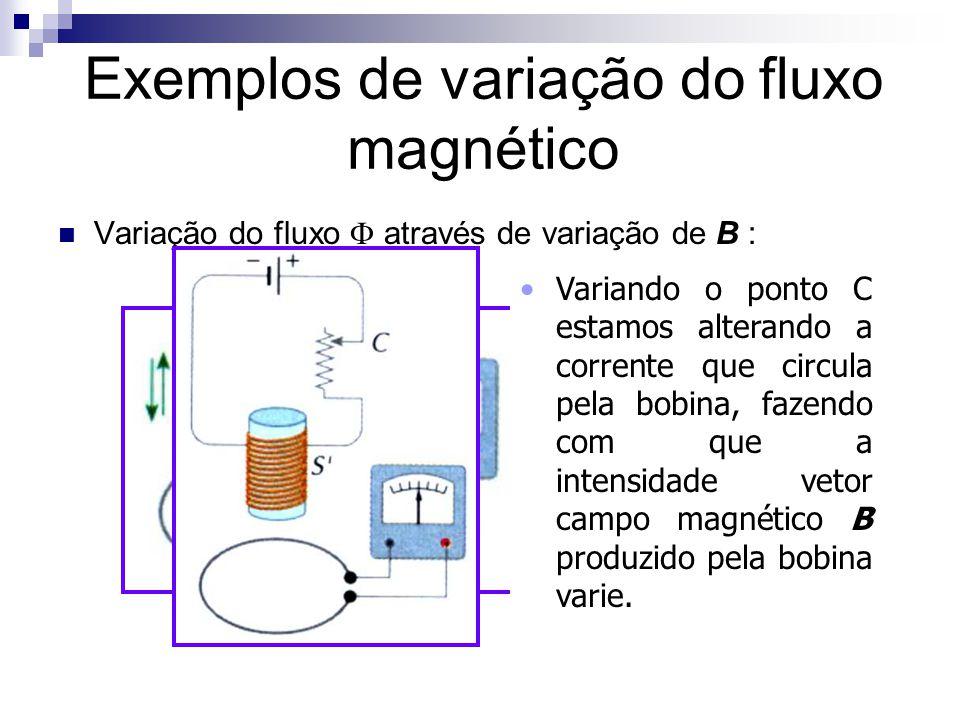 Força Eletromotriz em uma bobina  Uma bobina nada mais é do que um conjunto de espiras interligadas.