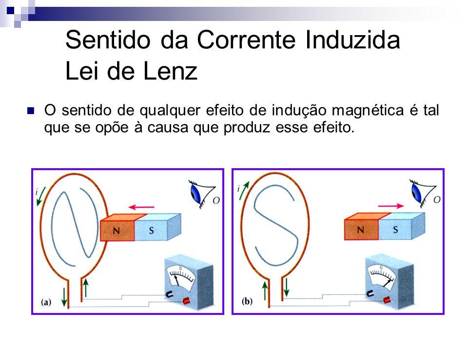 Sentido da Corrente Induzida Lei de Lenz  O sentido de qualquer efeito de indução magnética é tal que se opõe à causa que produz esse efeito.