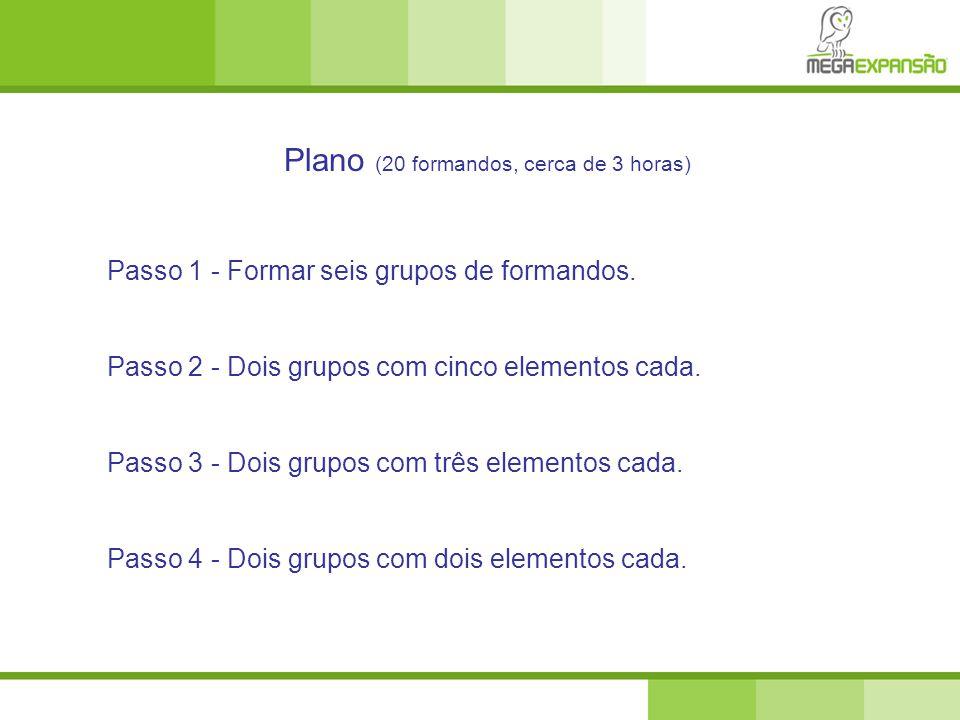 Plano (20 formandos, cerca de 3 horas) Passo 1 - Formar seis grupos de formandos.