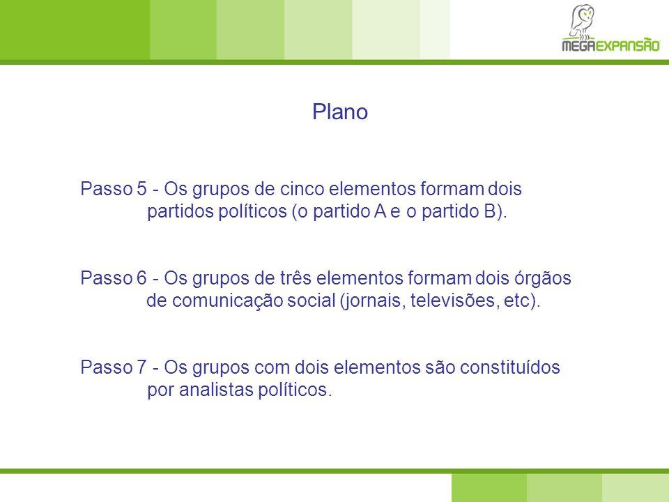 Plano Passo 8 - Cada partido forma um conjunto de propostas políticas, um programa de legislação e governação com 10 pontos, e escolhe um líder.
