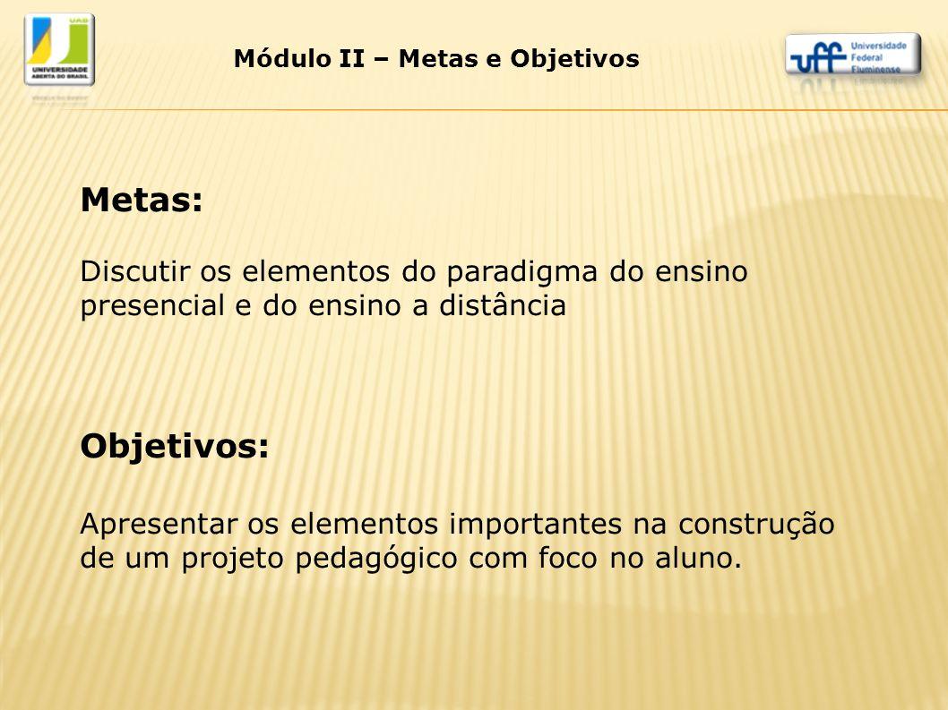 Módulo II – Metas e Objetivos Metas: Discutir os elementos do paradigma do ensino presencial e do ensino a distância Objetivos: Apresentar os elemento
