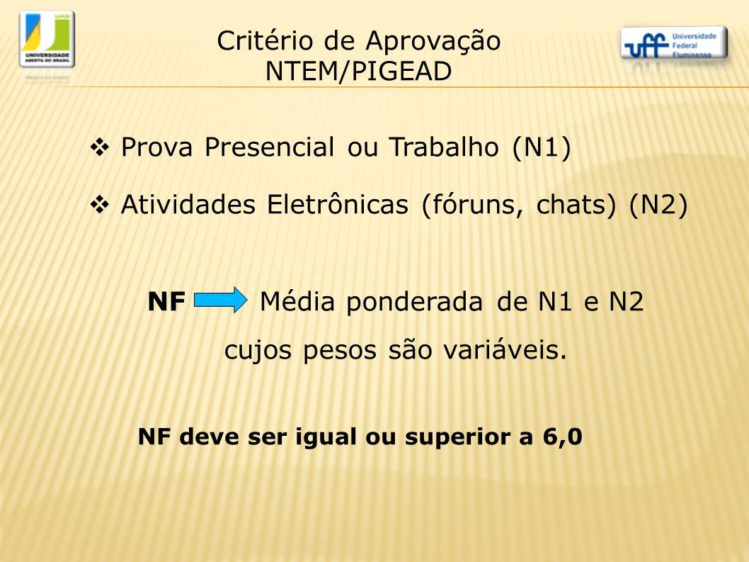  Prova Presencial ou Trabalho (N1)  Atividades Eletrônicas (fóruns, chats) (N2) NF Média ponderada de N1 e N2 cujos pesos são variáveis. Critério de