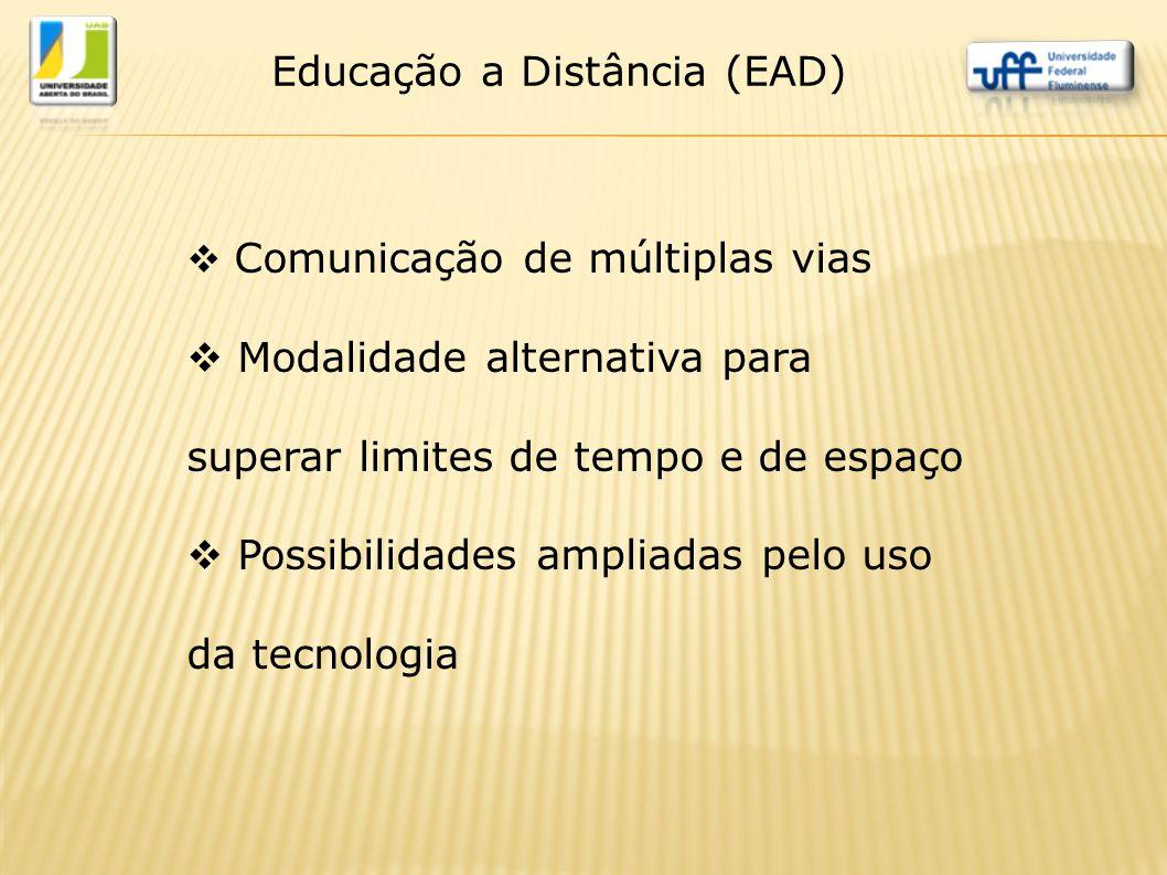  Fundamentos de EAD Educação a Distância Teorias de aprendizagens aplicadas à EAD Referenciais de qualidade em EAD  Mídias e Plataformas de EAD Mídias para EAD Plataformas de EAD Educação a Distância Baseada na Web Aprendizagem colaborativa  Projetos de EAD  Produção de material didático para EAD Módulo I - Discute os conteúdos básicos que embasam os Módulos posteriores.