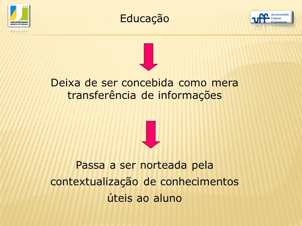 Deixa de ser concebida como mera transferência de informações Passa a ser norteada pela contextualização de conhecimentos úteis ao aluno Educação
