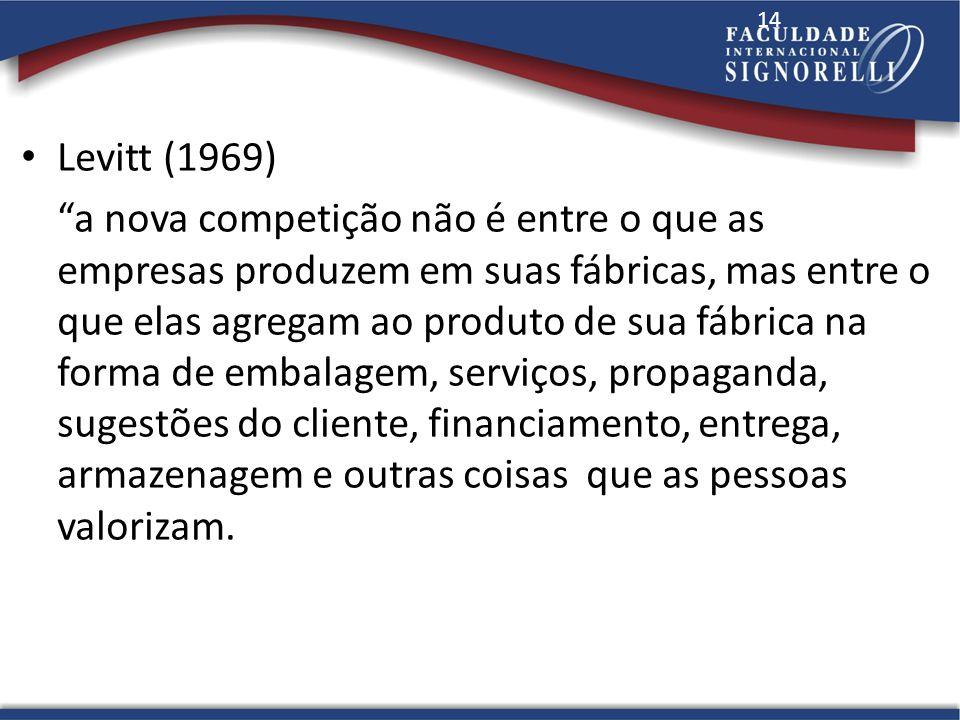 """• Levitt (1969) """"a nova competição não é entre o que as empresas produzem em suas fábricas, mas entre o que elas agregam ao produto de sua fábrica na"""