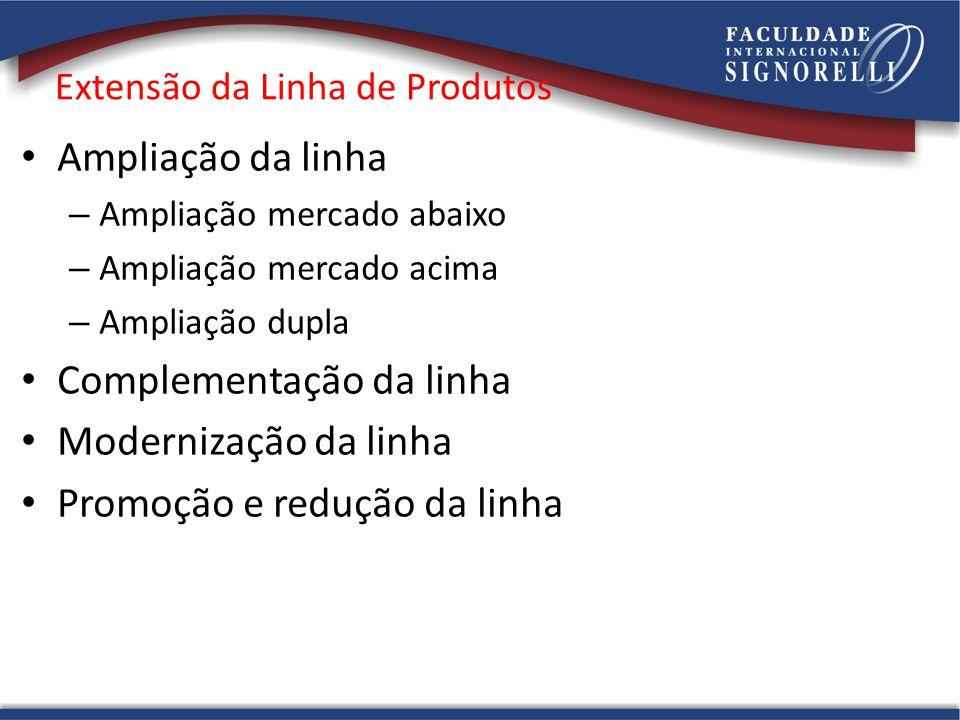 Extensão da Linha de Produtos • Ampliação da linha – Ampliação mercado abaixo – Ampliação mercado acima – Ampliação dupla • Complementação da linha •