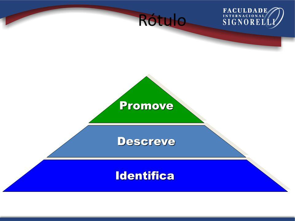 Rótulo IdentificaIdentifica DescreveDescreve PromovePromove