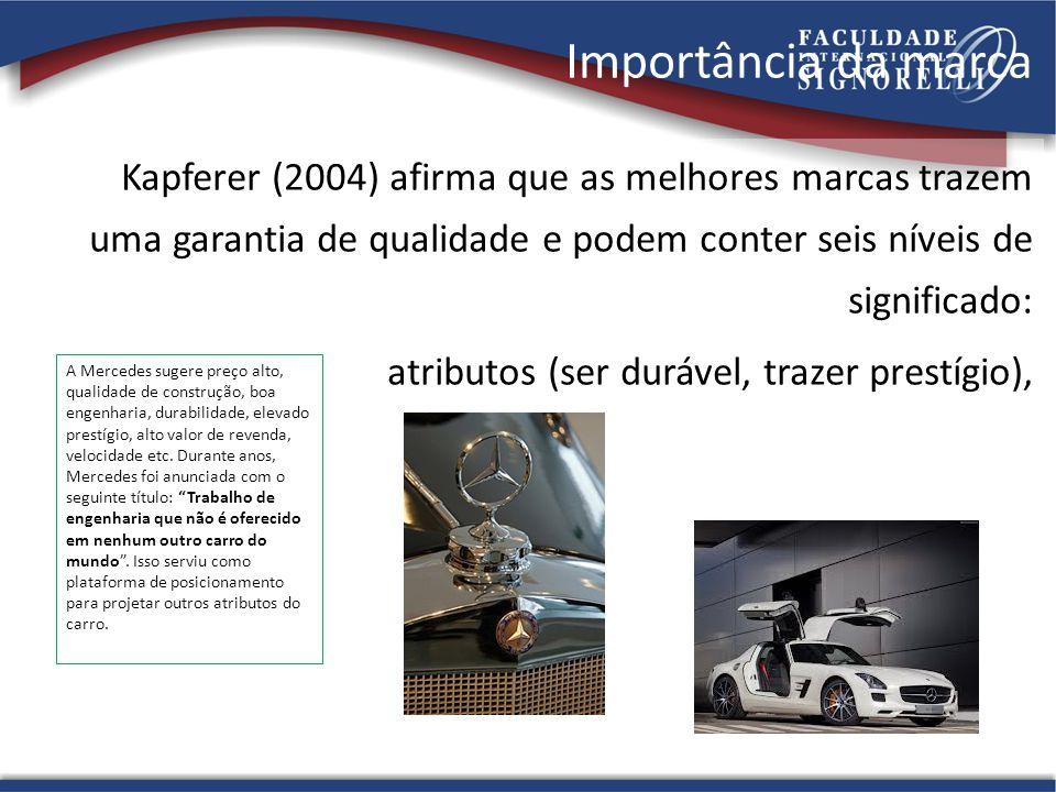 Importância da marca Kapferer (2004) afirma que as melhores marcas trazem uma garantia de qualidade e podem conter seis níveis de significado: atribut