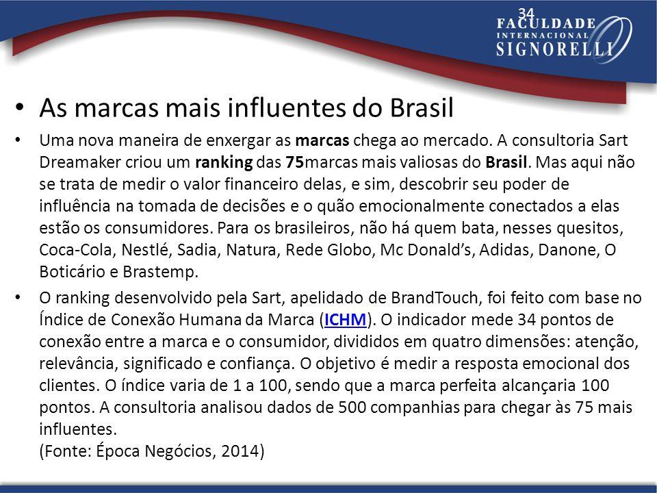 • As marcas mais influentes do Brasil • Uma nova maneira de enxergar as marcas chega ao mercado. A consultoria Sart Dreamaker criou um ranking das 75m