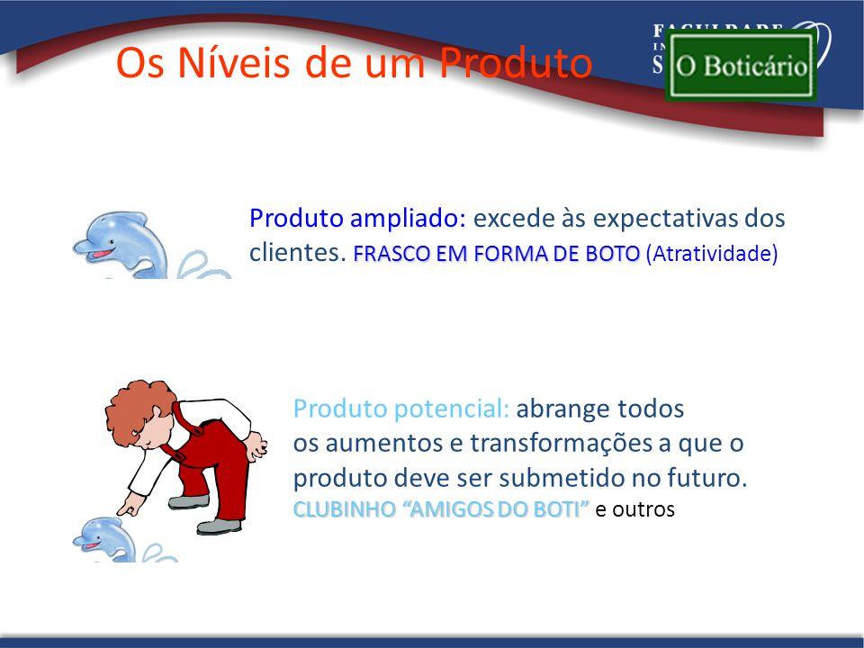 """Produto potencial: abrange todos os aumentos e transformações a que o produto deve ser submetido no futuro. CLUBINHO """"AMIGOS DO BOTI"""" CLUBINHO """"AMIGOS"""