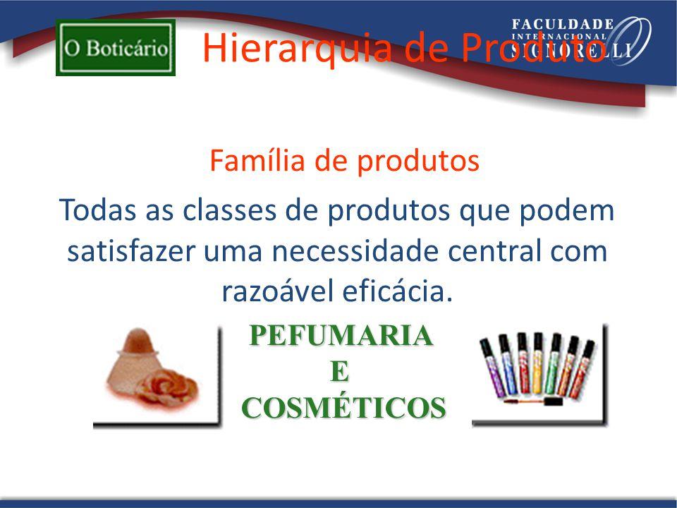 Hierarquia de Produto Todas as classes de produtos que podem satisfazer uma necessidade central com razoável eficácia. PEFUMARIAECOSMÉTICOS Família de