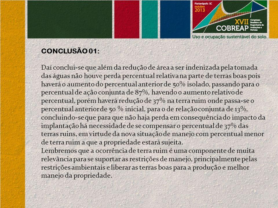 CONCLUSÃO 01: Daí conclui-se que além da redução de área a ser indenizada pela tomada das águas não houve perda percentual relativa na parte de terras