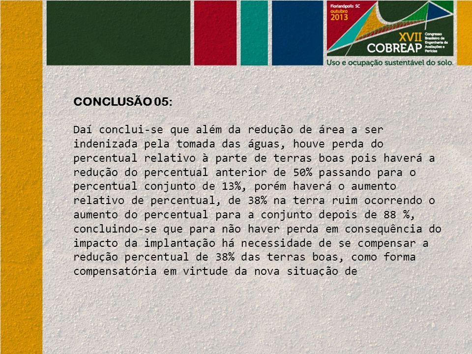 CONCLUSÃO 05: Daí conclui-se que além da redução de área a ser indenizada pela tomada das águas, houve perda do percentual relativo à parte de terras