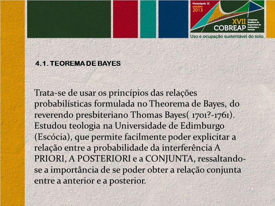 4.1.1.O TEOREMA DE BAYES Para chegar ao teorema de Bayes, partimos de princípios básicos.