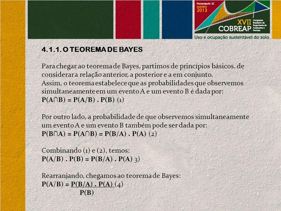 4.1.1. O TEOREMA DE BAYES Para chegar ao teorema de Bayes, partimos de princípios básicos. de considerar a relação anterior, a posterior e a em conjun