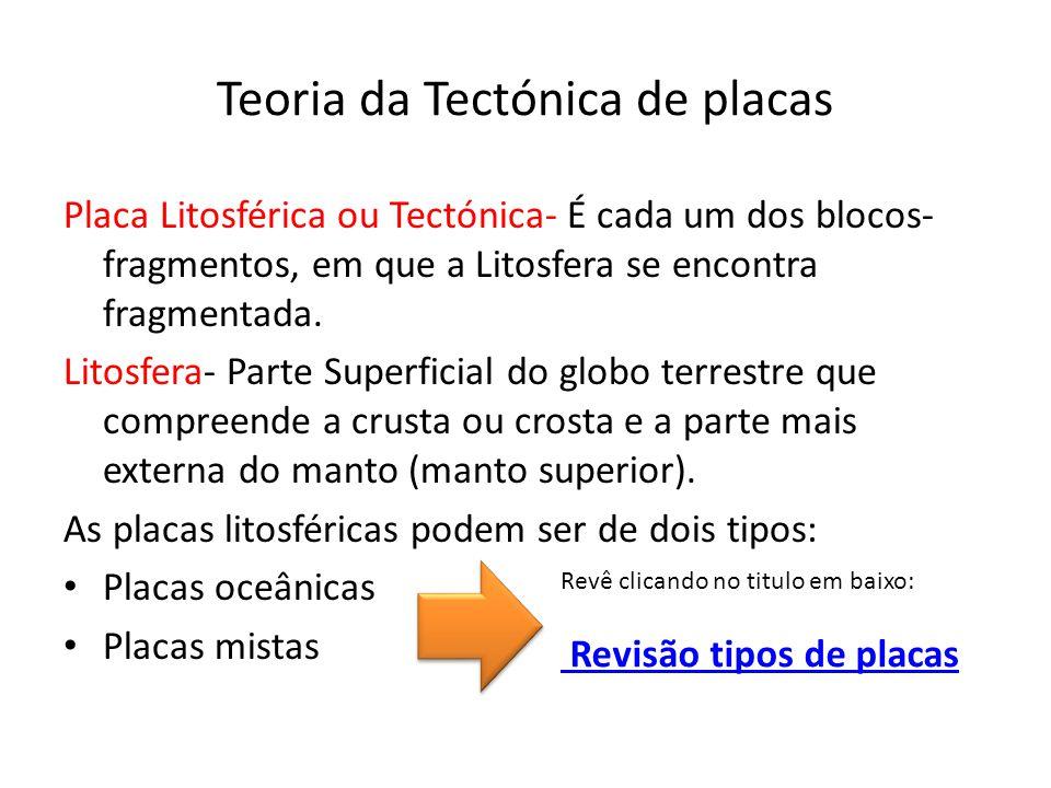 Teoria da Tectónica de placas Placa Litosférica ou Tectónica- É cada um dos blocos- fragmentos, em que a Litosfera se encontra fragmentada. Litosfera-