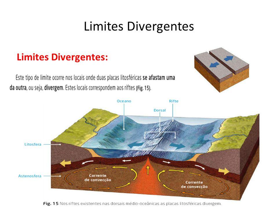 Limites Divergentes Limites Divergentes: