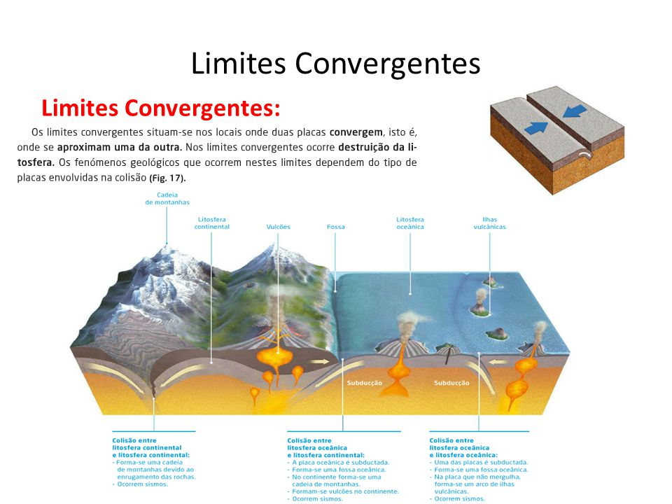Limites Convergentes Limites Convergentes: