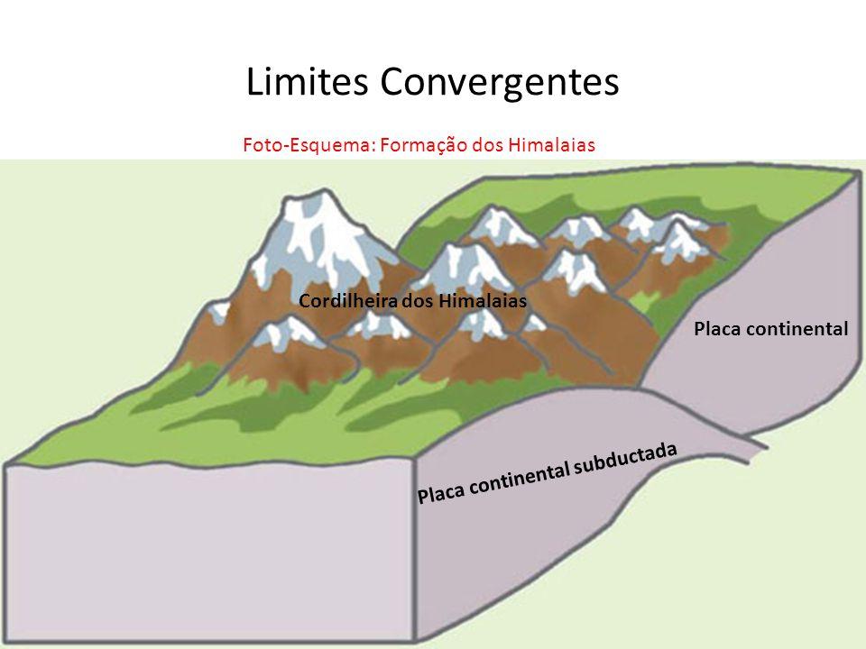 Limites Convergentes Limites Convergentes: duas placas continentais -Forma-se uma cadeia de montanhas devido ao enrugamento das rochas. -Ocorrem sismo