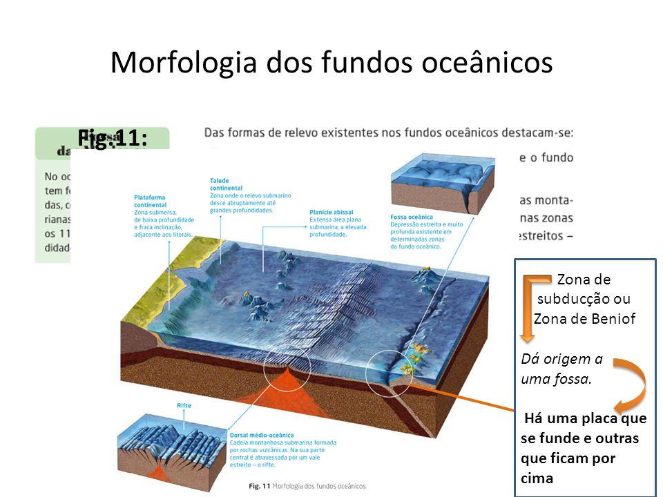 Morfologia dos fundos oceânicos Fig.11: Zona de subducção ou Zona de Beniof Dá origem a uma fossa. Há uma placa que se funde e outras que ficam por ci