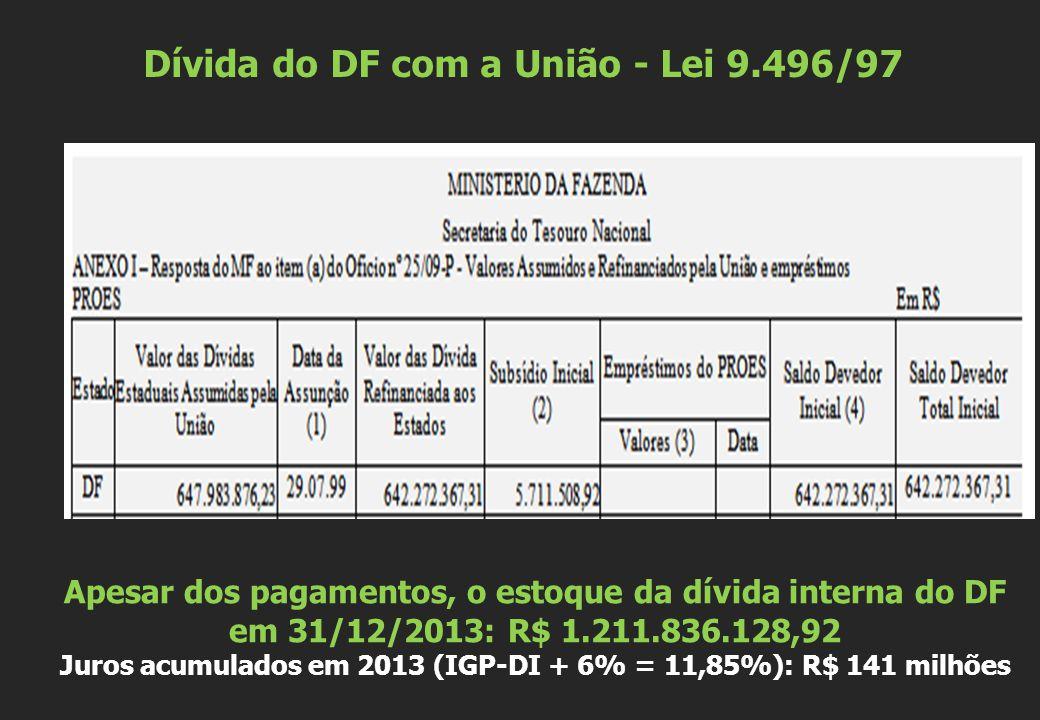 Desemprego no DF Taxa geral de desemprego: 12,0% (em set/2013) o que corresponde a 175 mil desempregados no DF O Percentual de desemprego é ainda mais grave em alguns setores: • 15,1% na Região Administrativa 3 : Brazlândia, Ceilândia, Samambaia, Paranoá, São Sebastião, Santa Maria e Recanto das Emas • 14,1% para mulheres • 28,1% para as pessoas de 16 a 24 anos • 13% para negros Fonte: http://www.codeplan.df.gov.br/images/CODEPLAN/PDF/Pesquisas%20Socioeconômicas/PED/2013/Boletim%20PED -DF%20setembro%202013.pdf http://www.codeplan.df.gov.br/images/CODEPLAN/PDF/Pesquisas%20Socioeconômicas/PED/2013/Boletim%20PED -DF%20setembro%202013.pdf
