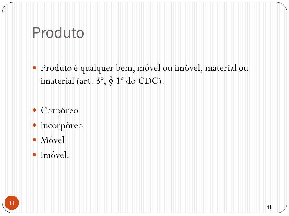 11 11 Produto  Produto é qualquer bem, móvel ou imóvel, material ou imaterial (art. 3º, § 1º do CDC).  Corpóreo  Incorpóreo  Móvel  Imóvel.