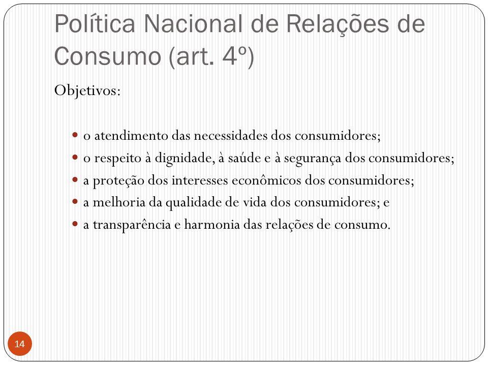 Política Nacional de Relações de Consumo (art. 4º) Objetivos:  o atendimento das necessidades dos consumidores;  o respeito à dignidade, à saúde e à