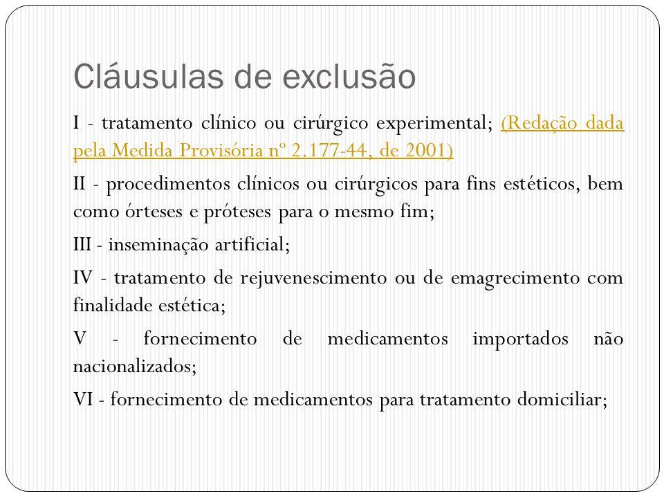 Cláusulas de exclusão I - tratamento clínico ou cirúrgico experimental; (Redação dada pela Medida Provisória nº 2.177-44, de 2001)(Redação dada pela M