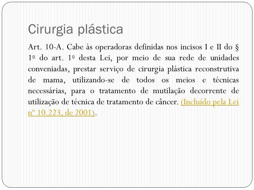 Cirurgia plástica Art. 10-A. Cabe às operadoras definidas nos incisos I e II do § 1 o do art. 1 o desta Lei, por meio de sua rede de unidades convenia