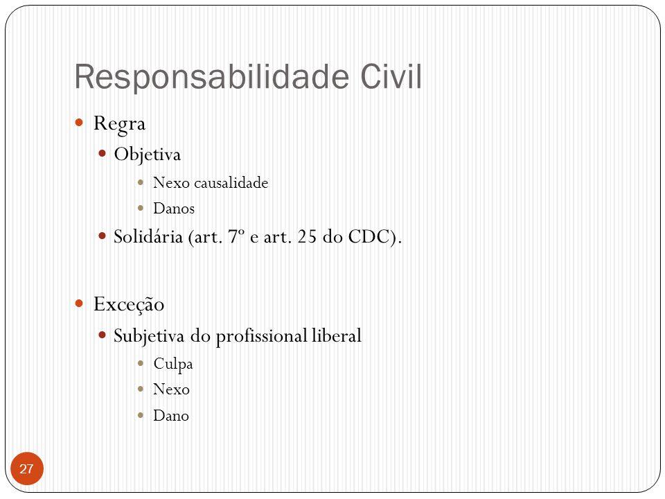 Responsabilidade Civil  Regra  Objetiva  Nexo causalidade  Danos  Solidária (art. 7º e art. 25 do CDC).  Exceção  Subjetiva do profissional lib