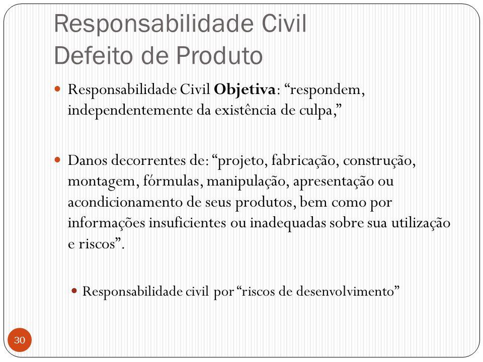 """Responsabilidade Civil Defeito de Produto  Responsabilidade Civil Objetiva: """"respondem, independentemente da existência de culpa,""""  Danos decorrente"""