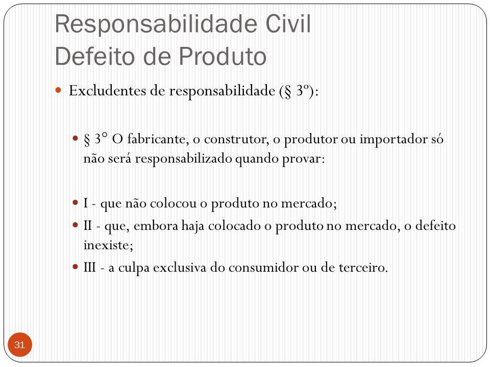 Responsabilidade Civil Defeito de Produto  Excludentes de responsabilidade (§ 3º):  § 3° O fabricante, o construtor, o produtor ou importador só não