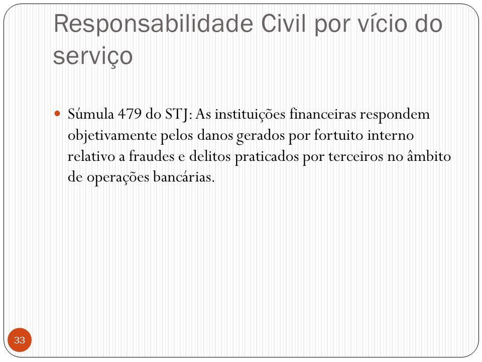 Responsabilidade Civil por vício do serviço  Súmula 479 do STJ: As instituições financeiras respondem objetivamente pelos danos gerados por fortuito