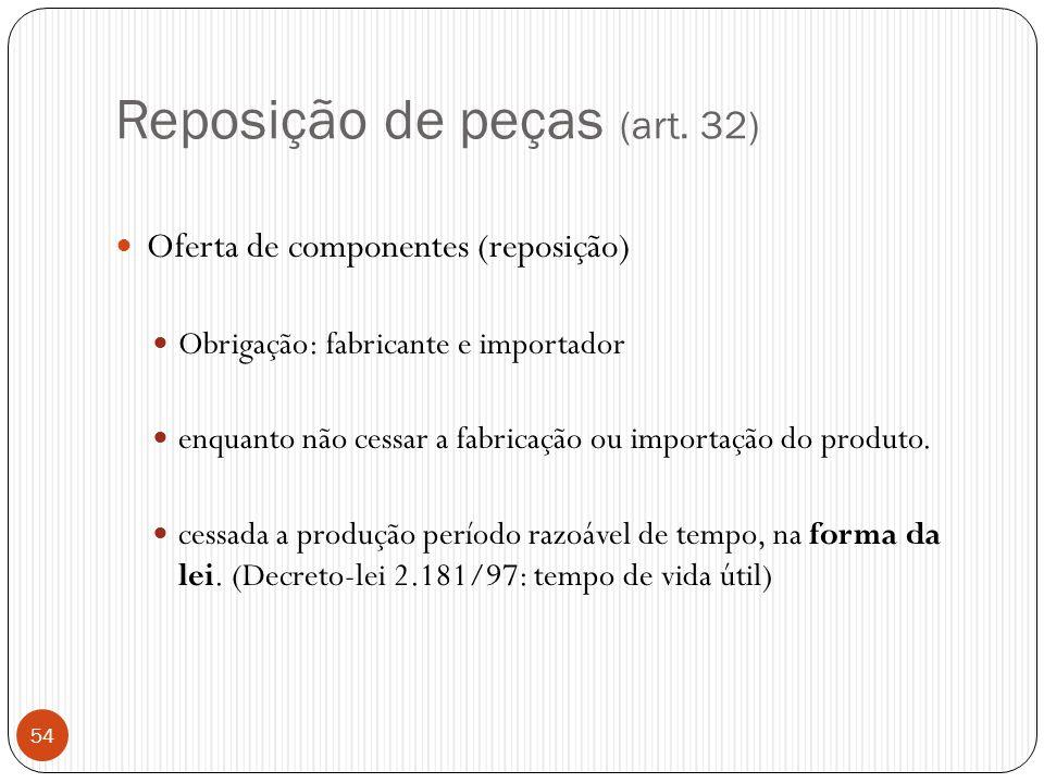 Reposição de peças (art. 32)  Oferta de componentes (reposição)  Obrigação: fabricante e importador  enquanto não cessar a fabricação ou importação