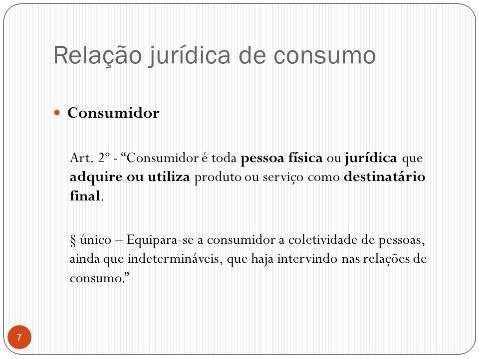 """Relação jurídica de consumo  Consumidor Art. 2º - """"Consumidor é toda pessoa física ou jurídica que adquire ou utiliza produto ou serviço como destina"""