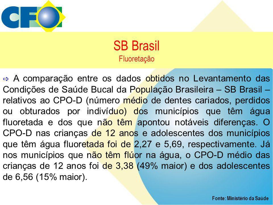 SB Brasil Fluoretação Fonte: Ministério da Saúde  A comparação entre os dados obtidos no Levantamento das Condições de Saúde Bucal da População Brasi