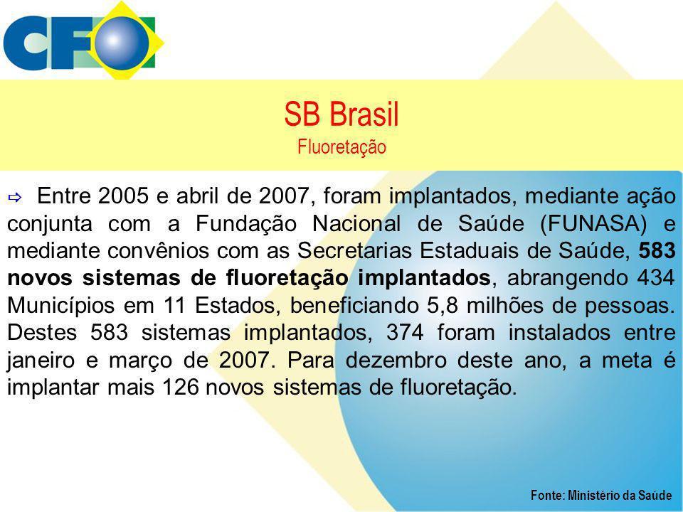 SB Brasil Fluoretação Fonte: Ministério da Saúde  Entre 2005 e abril de 2007, foram implantados, mediante ação conjunta com a Fundação Nacional de Sa