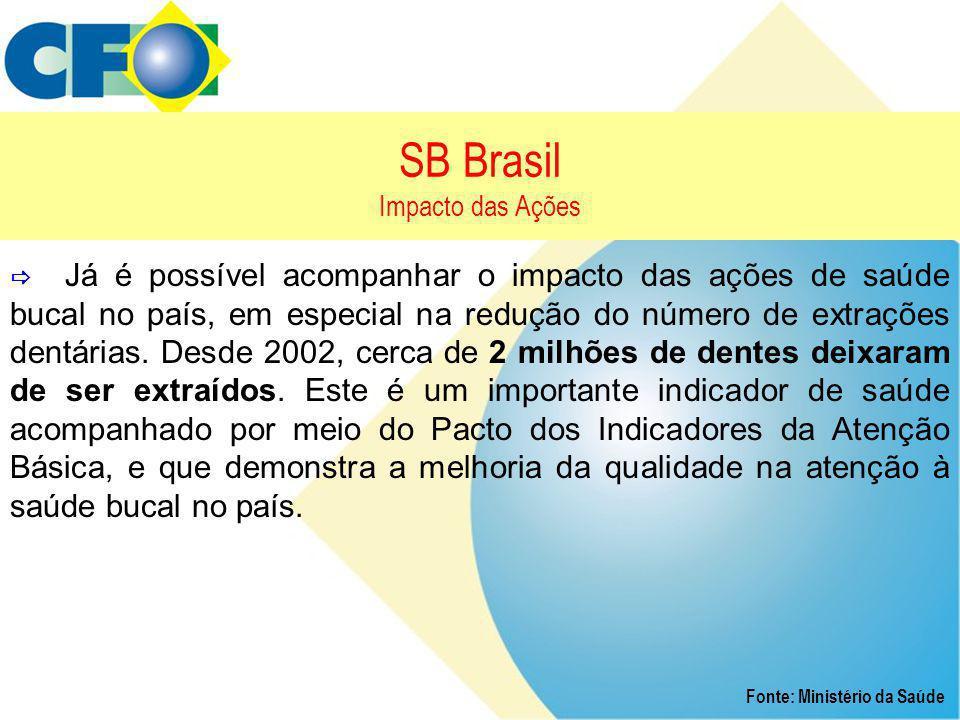 SB Brasil Impacto das Ações Fonte: Ministério da Saúde  Já é possível acompanhar o impacto das ações de saúde bucal no país, em especial na redução d