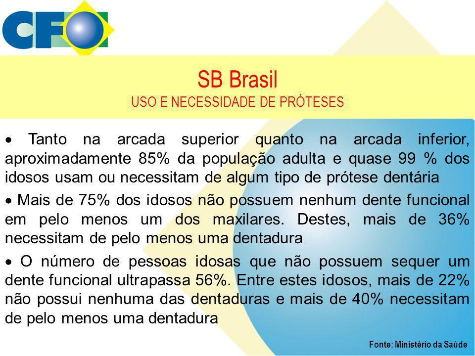 SB Brasil USO E NECESSIDADE DE PRÓTESES Fonte: Ministério da Saúde  Tanto na arcada superior quanto na arcada inferior, aproximadamente 85% da popula